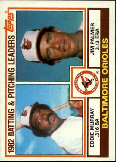 1983 Topps card 21